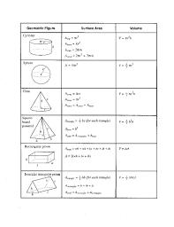Area Formula by Blog Math 10c Esq Feb 2016