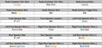 2000 pontiac bonneville wire harness pontiac wiring diagrams for
