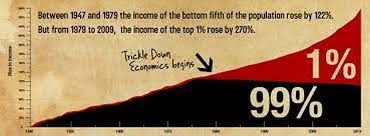 trump tax reform trump s tax reform the robbery of the century leftcom