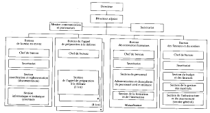 bureau central des archives administratives militaires boreale v2 aperçu html