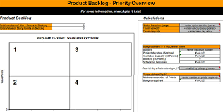 Scrum Excel Spreadsheet Scrum Product Backlog Template Excel Project Management Templates