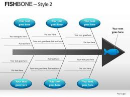 editable fishbone diagram powerpoint templates powerpoint templates