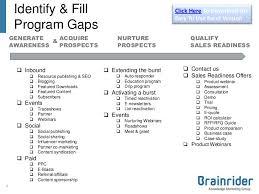 b2b marketing communications plan template v3 2013