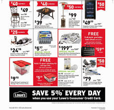 lowes open on thanksgiving powder coating the complete guide black friday tool coverage 2014