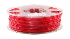 price for a petg filament for 3d printing explained compared all3dp