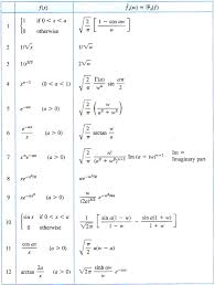 Fourier Transform Table Fourier Transforms Table