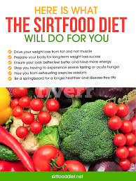 about us sirtfood diet