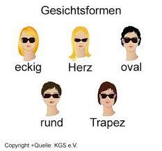 Frisuren D Ne Haare Gro゚e Nase by Kurzhaarfrisur Große Nase Trendige Kurzhaarfrisuren