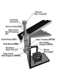tlc chimney system hart u0026 cooley