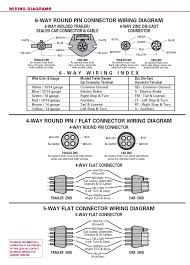 100 four way trailer wiring diagram 7 wire trailer plug