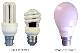 how to tell what kind of light bulb why lightbulb choices matter natural eye care blog news