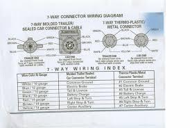 wiring diagrams standard trailer wiring 4 pin trailer wiring