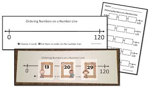 ordering numbers on a number line math coach u0027s corner