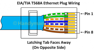wiring diagram tia eia 568a wiring diagram 3 way switch