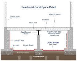 Northvale Floor Plan Crawl Space Waterproofing Select Basement Waterproofing New
