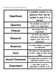 scientific method vocabulary worksheet google search science
