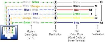 rj14 wiring diagram rj11 vs rj14 u2022 apoint co regarding rj45 to