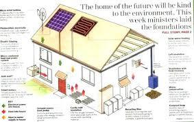 eco home plans eco home plans designs prev environmentally house