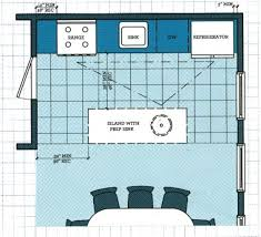 island kitchen plan kitchen layouts 4 space smart plans kitchens spaces and