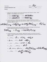 Naming Chemical Formulas Worksheet Liver And Onions Are Super February 2016