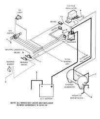 1996 club car wiring diagram key switch 1996 free wiring diagrams