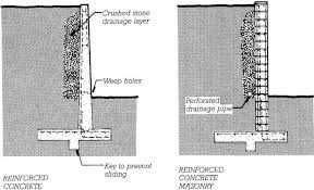 Concrete Retaining Wall Design Example Home Design Ideas - Concrete wall design example