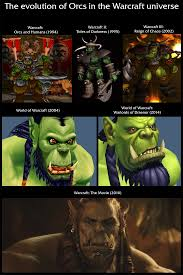 Orc Rule 34 - orc wowwiki fandom powered by wikia