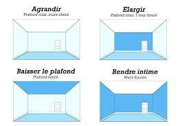 comment agrandir sa chambre ides pour comment peindre une chambre pour l agrandir comment