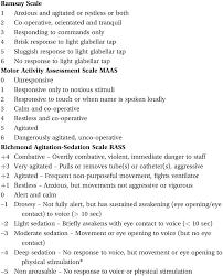 delirium in critical care monitoring tools
