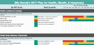 Goals And Objectives Template Excel 2017 Goal Setting Template Ideas