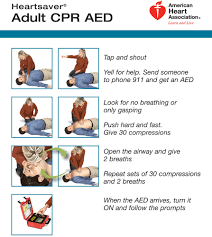 11 best images of printable cpr outline 2014 blank aha acls