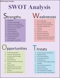 top 5 free swot analysis templates word templates excel templates