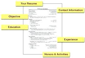 easy resume exles simple sle resume format sle of basic resume format simple