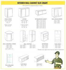 kitchen wall cabinet height options wall cabinet depth options paulbabbitt