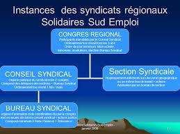bureau d ordre et d emploi solidaires sud emploi présentation ppt télécharger