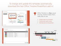 marketing timeline template editable powerpoint marketing plan