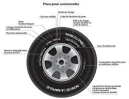chambre à air voiture lire le flanc d un pneu cooper tire