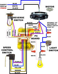 How To Wire A Ceiling Fan With Light Wiring Diagrams For A Ceiling Fan And Light Kit U2013 Do It Yourself