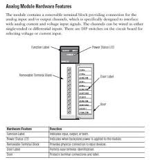 telephone plug wiring diagram australia with template images