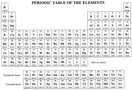 high chemistry periodic table periodic table for chemistry inspiration periodic table hastings