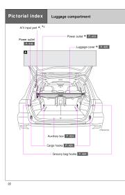 2004 f250 fuse box diagram ford f fuse box manual ford wiring