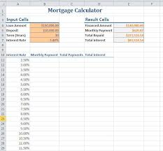 create an excel data table to compare multiple results techrepublic