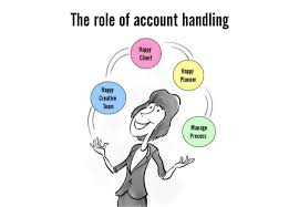 Good Account Pictures Week 1 Account Management And Planning 2014