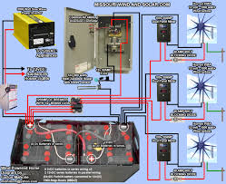 wiring diagram missouri wind and solar