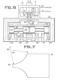 patent ep0075507a1 elektrohydraulische servoventilanordnung