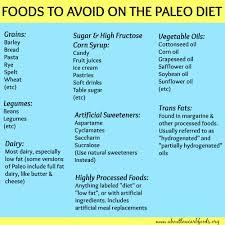 paleo diet foods to avoid list 28 images paleo autoimmune