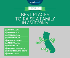 the best places to raise a family in california smartasset