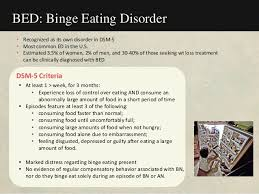 Bed Eating Disorder Eating Disorders 101 U0026 102 For Dietitians