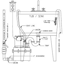 utility sink drain pump 29 under sink utility pump under sink pump station under wiring