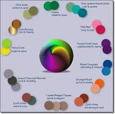 paint color meanings paint color moods skillful 12 colors mood